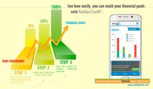 Settleitsoft FREE Debt Negotiation Software helps stop collectio